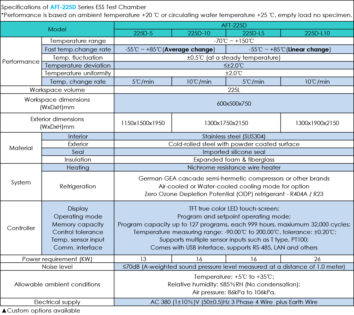 Specifications of AFT-225D Series ESS Test Chambers_ATMARS.jpg